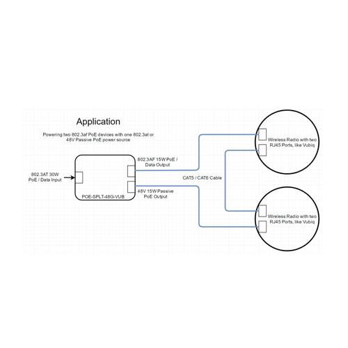 poe wiring pasive wiring diagram rh 8 fomly be